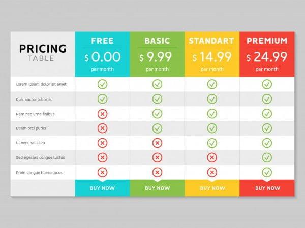 Pricing table design (Turbo Premium Space)