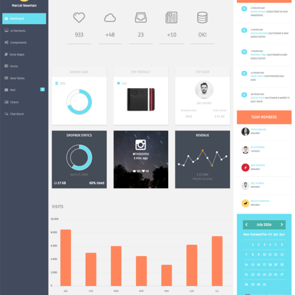 DashGum – Dashboard Template